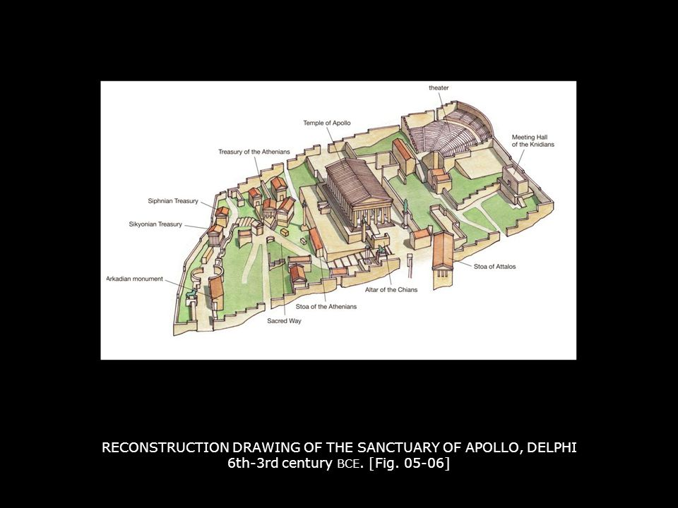RECONSTRUCTION DRAWING OF THE SANCTUARY OF APOLLO, DELPHI 6th-3rd century BCE. [Fig. 05-06]
